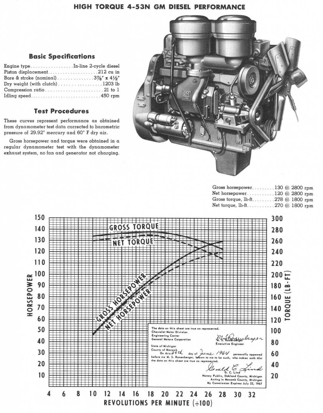 Tractor Talk Jimmy Screamin At Ollie1963 Oliver 1900 Gm 44 2 Stroke Diesel Engine Diagram Heres The Generic Data On A 4 53n From Same Era Note