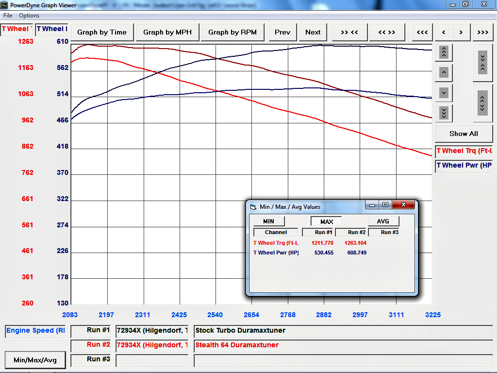 Make 600 Hp Under The Radar Duramax Tuners 2001 2004 Lb7 Stealth Wiring Diagram In House Chassis Dyno At Tuner Was Extremely Useful When Testing